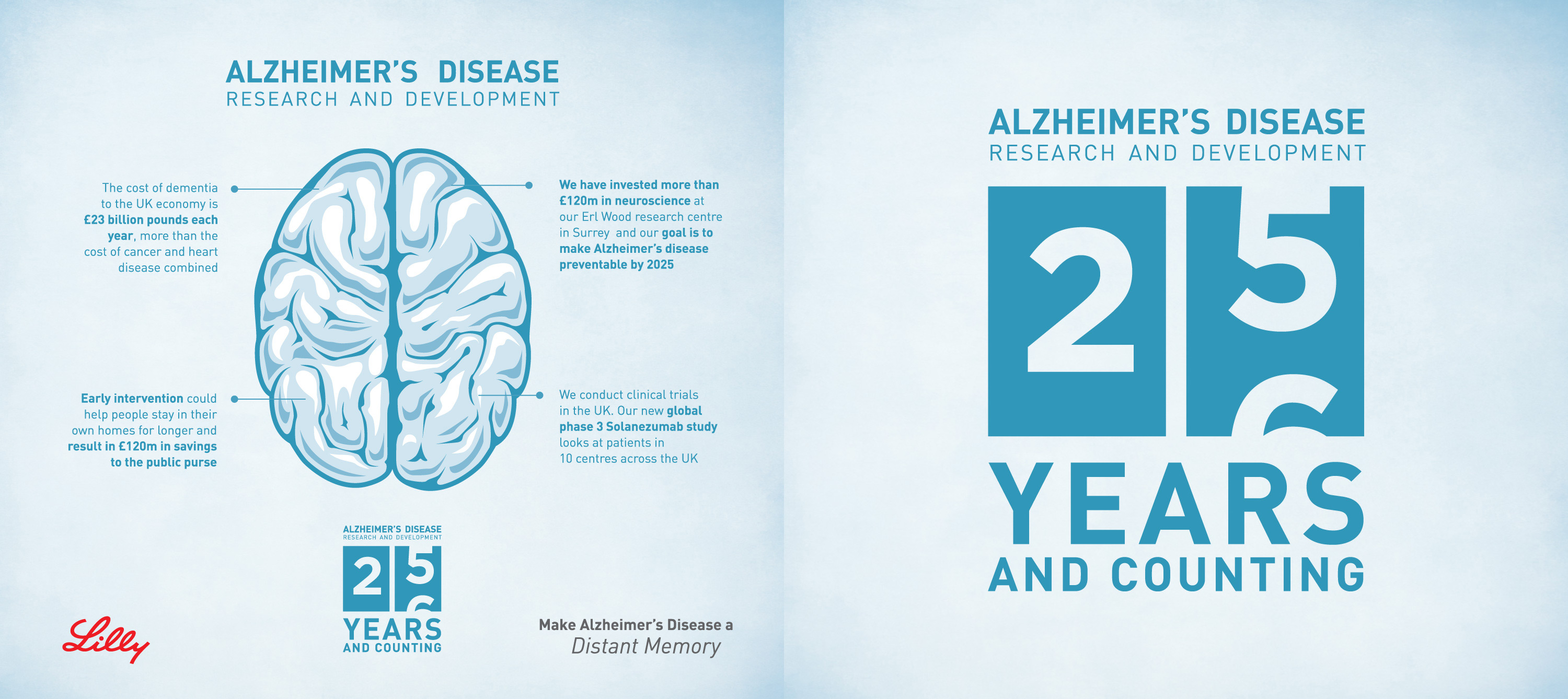 Alzheimer's Awareness Campaign alz posters